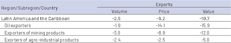 table-international-trade-andrea-moya-01